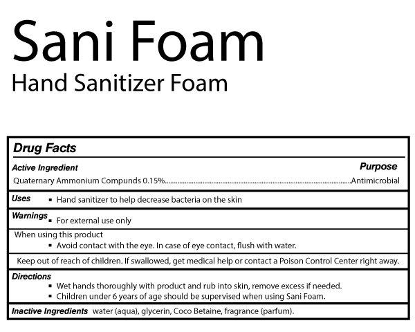 Hand Sanitizer Drug Facts & SDS